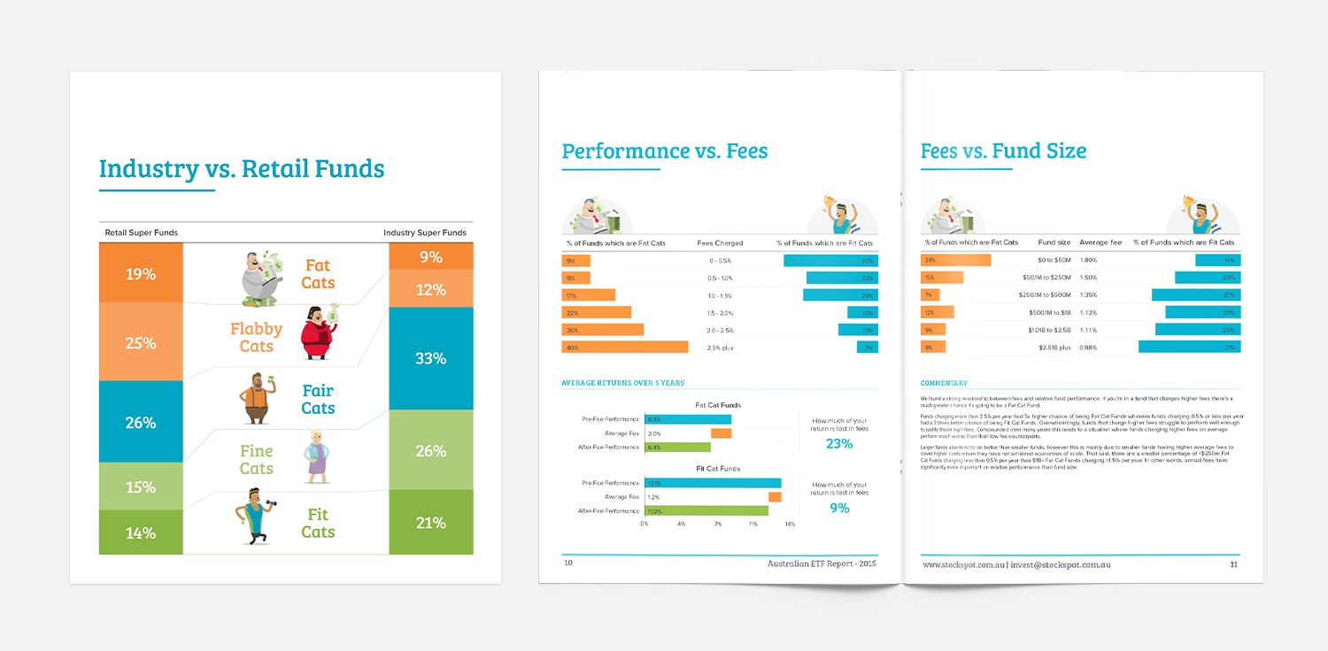 Graphs and Infographics designed by Theysaurus
