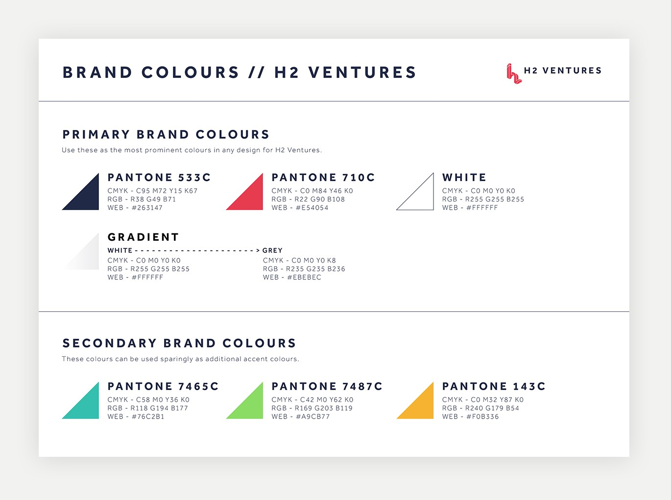 H2 Ventures Style Guide - design by Theysaurus